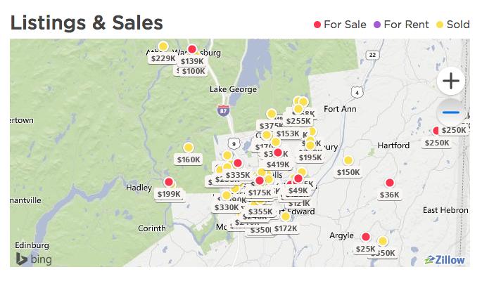 Allen Van Hoff Recent Sales and Listings